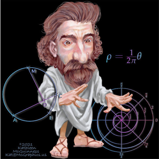 Archimedes was ancient Greek inventor & mathematician. Born in 287 B.C