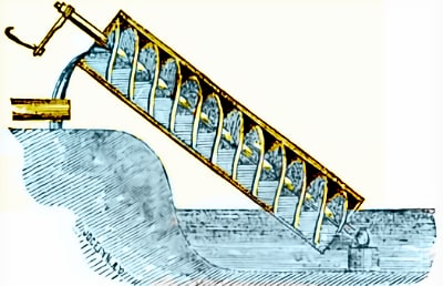 Archimedes' Screw pumping water